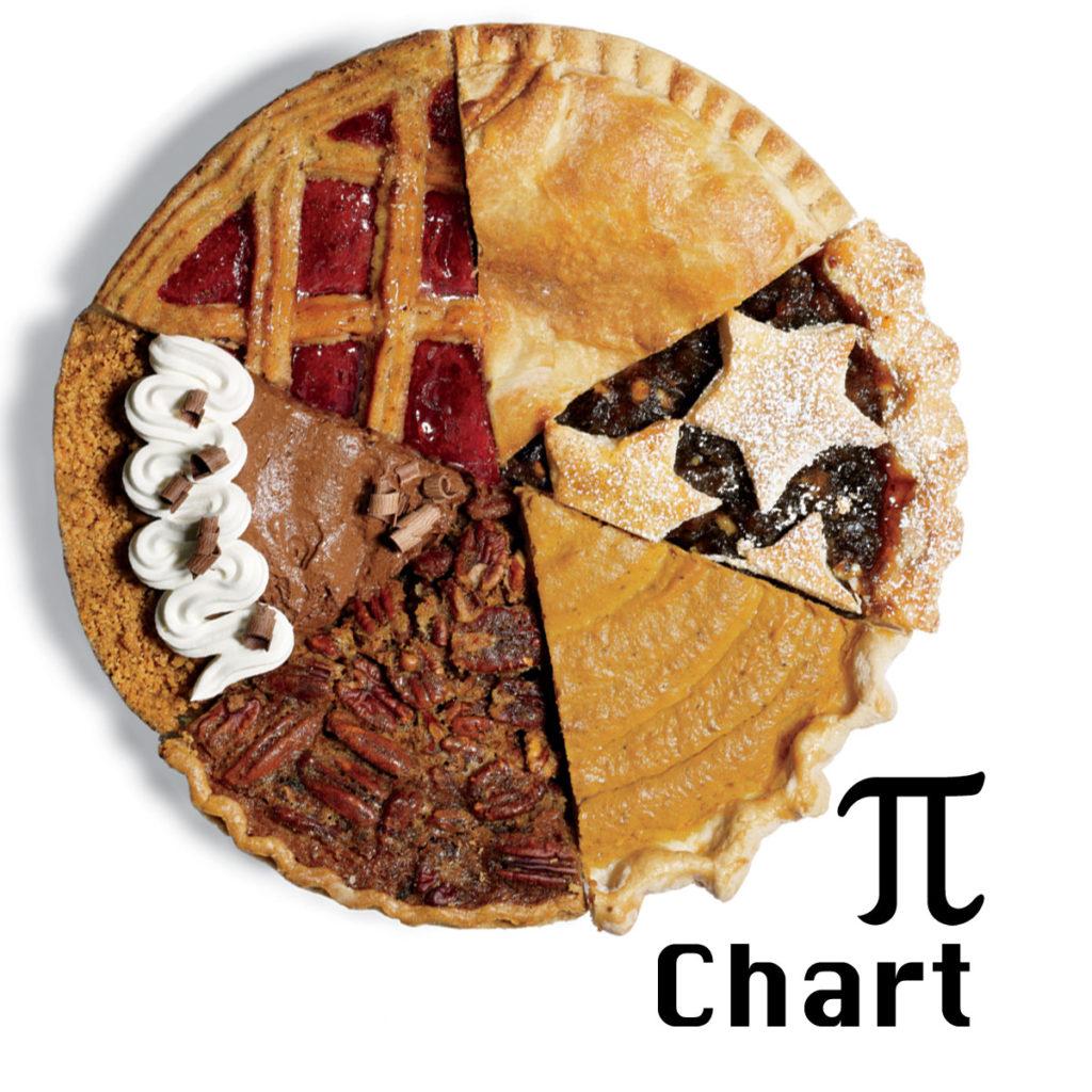 3.14 is Pi(e) night w/ Cory McCloskey